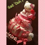 Le gâteau Hello Kitty